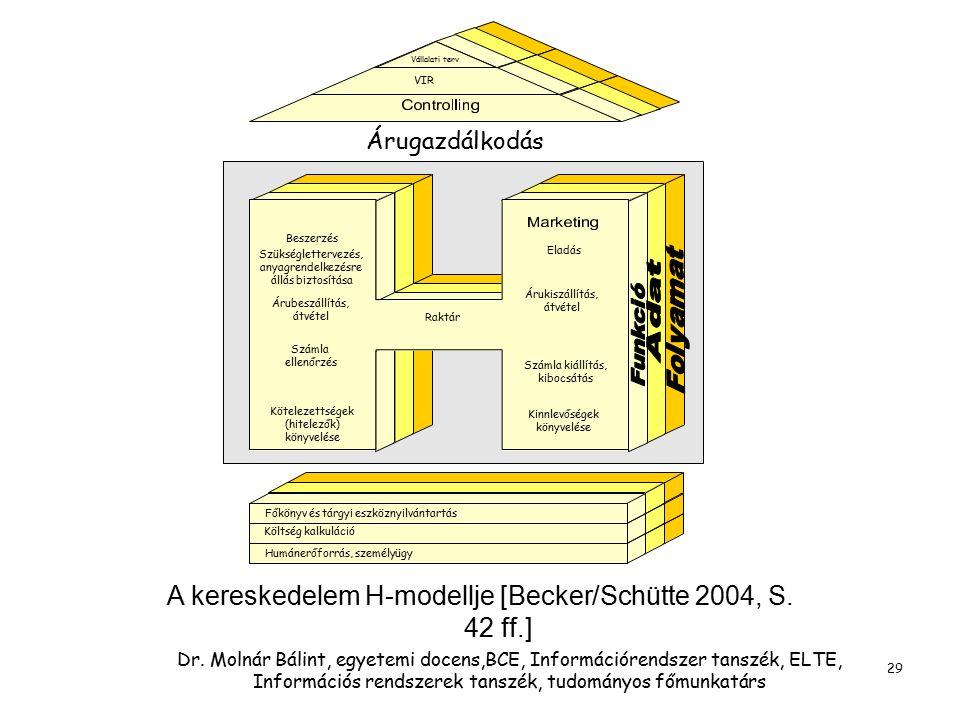 A kereskedelem H-modellje [Becker/Schütte 2004, S. 42 ff.]